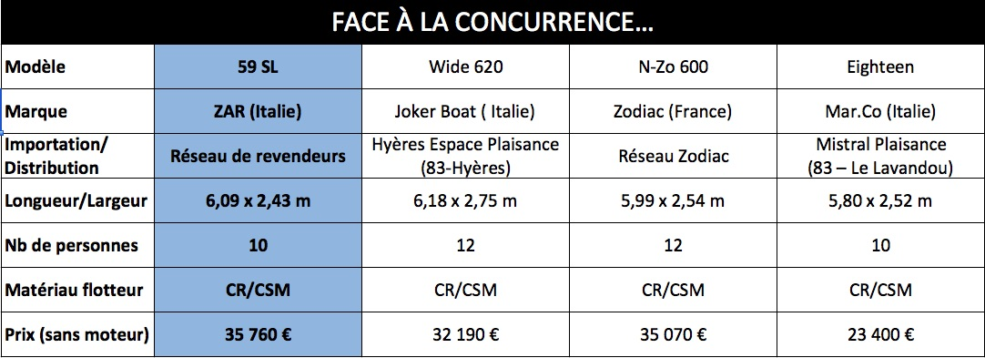 Face_concurence_zar